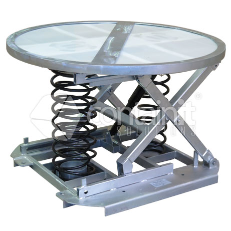 Spring Lift Pallet Positioners with Turntable 2